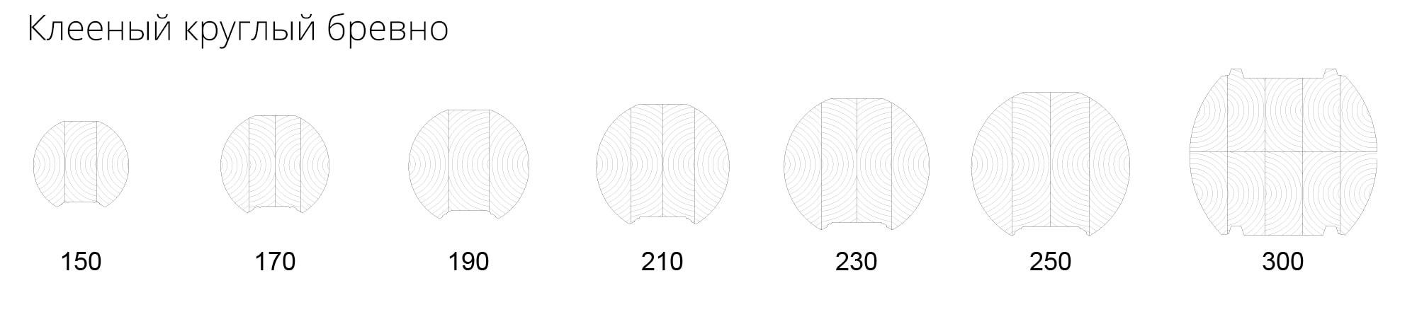Клееный круглый бревнo